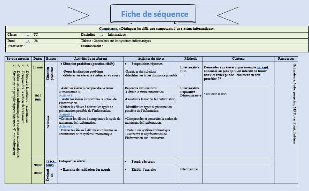 Cours informatique tronc Commun: cours, exercices, examens et fiches pédagogiques