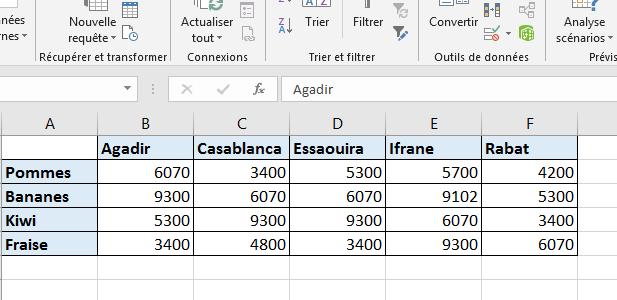 Trier alphabétiquement Excel