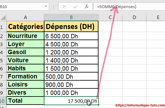 Modifier le nom d'une cellule Excel