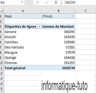 Tableau croisé dynamique représentant les sommes des montants